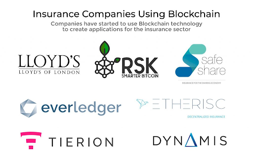blockchain insurance companies